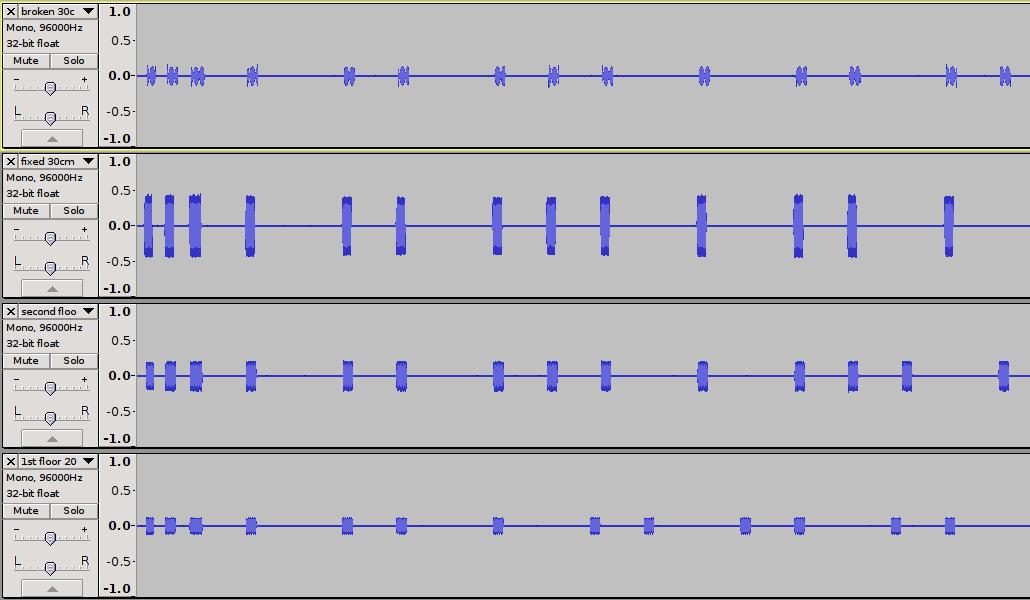 sensor signals